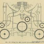 387 Zylinder Schnitt